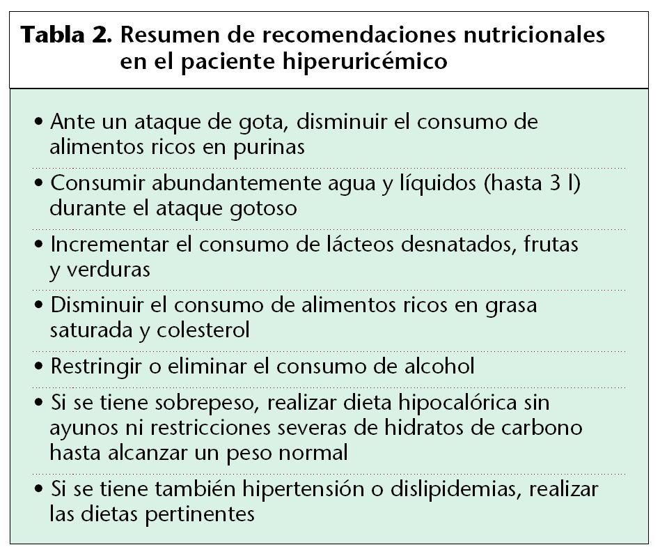 Tabla con las indicaciones nutricionales para el paciente hiperuricémico
