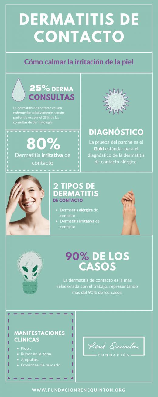 Dermatitis de contacto infografia