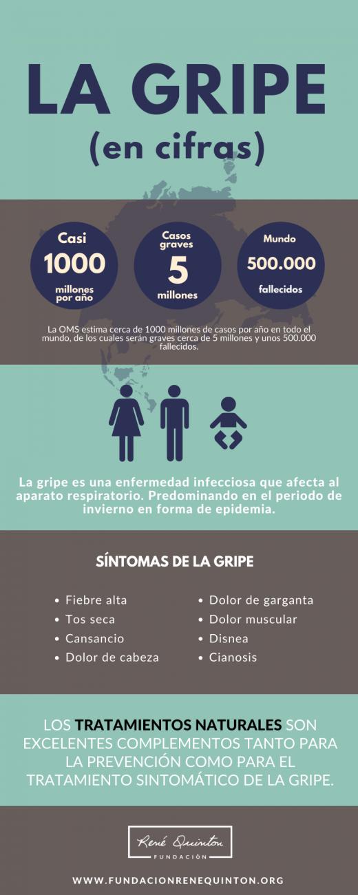 infografia tratamiento gripe