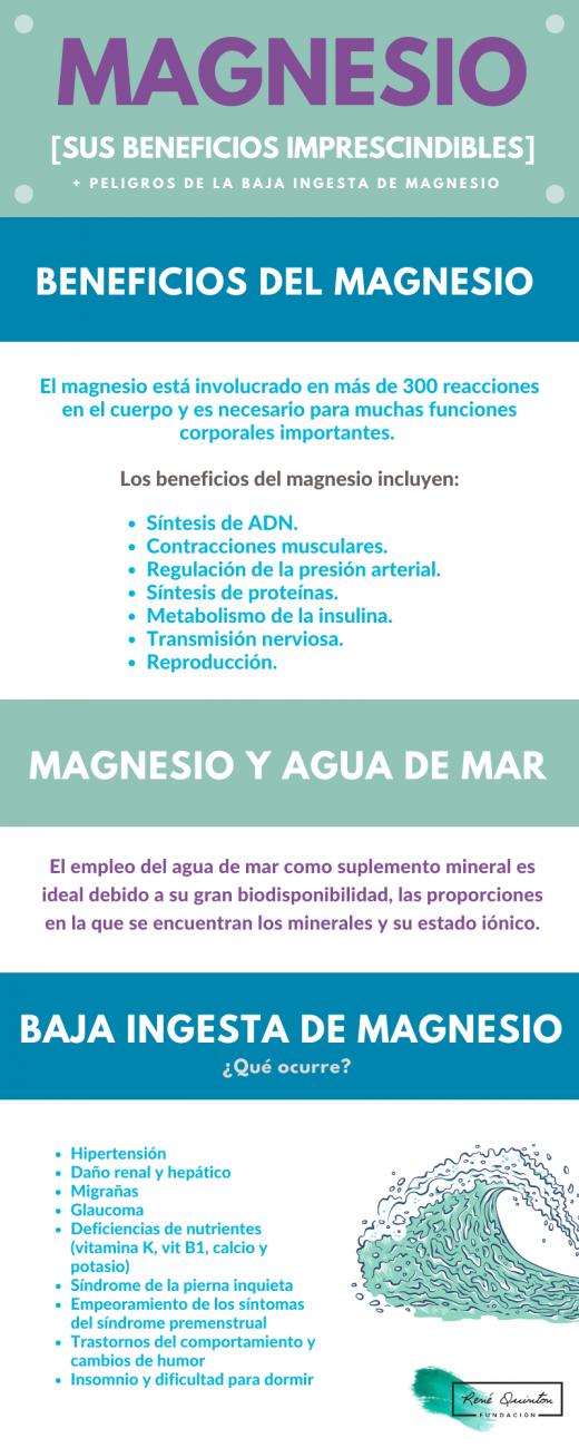 beneficios magnesio infografia