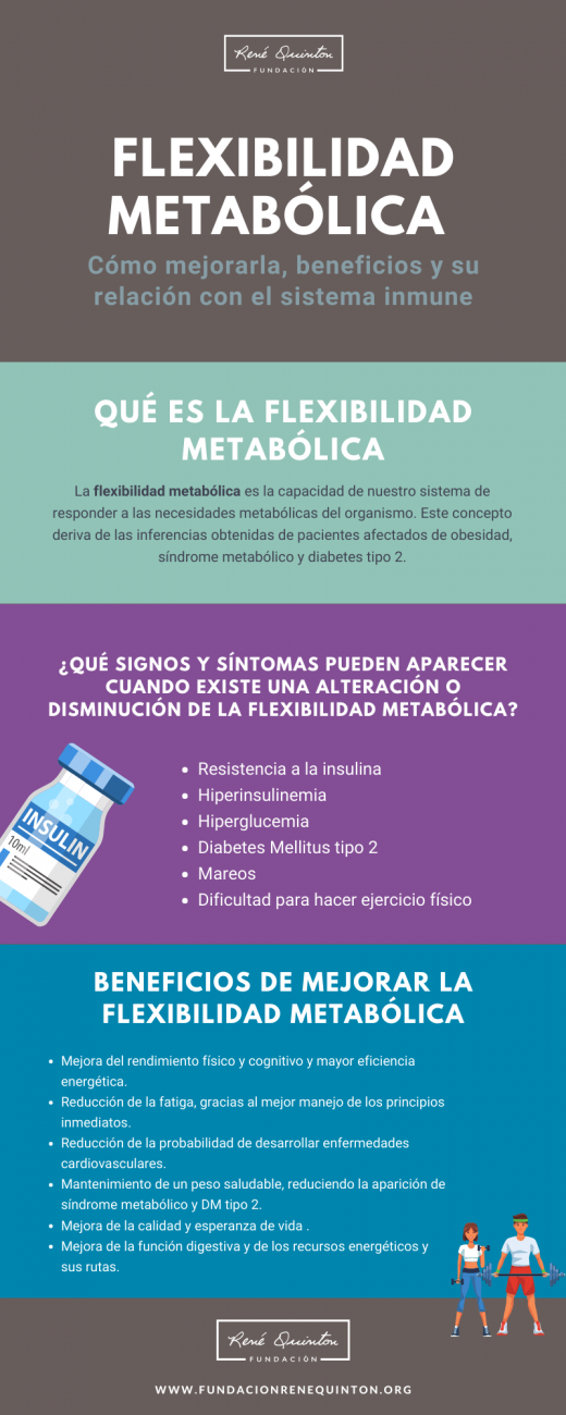 Flexibilidad metabólica infografia
