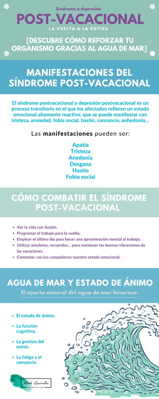 Sindrome post-vacacional infografia